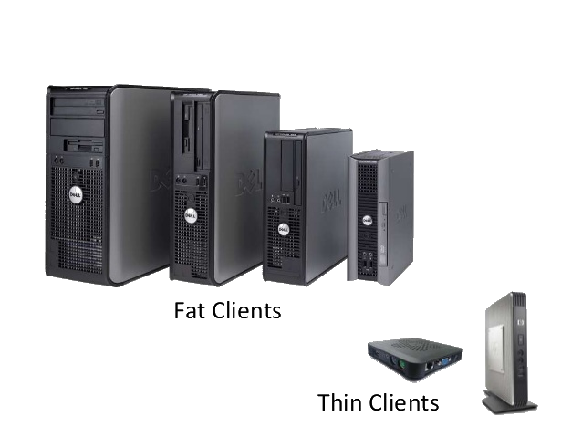 Thin Vs Thick Clients - Whitepaper