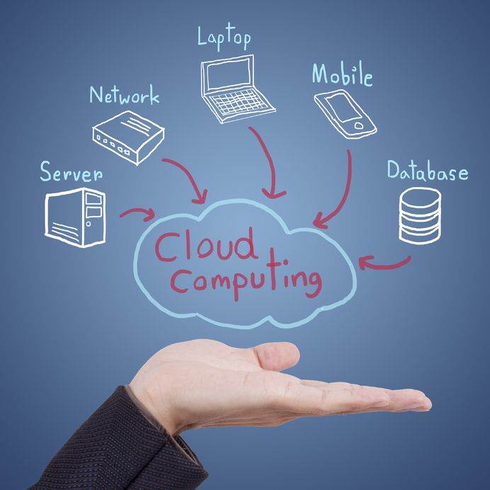 How do you know if you are ready to move your IT into the cloud ?